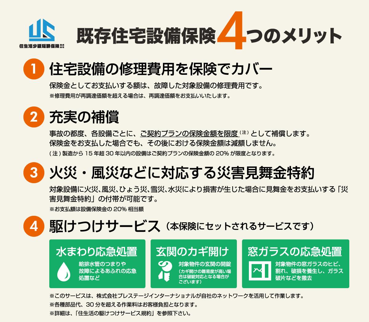 既存住宅設備保険4つのメリット